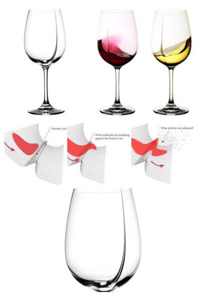 Weinglas Explorer - Weinverkostungsglas